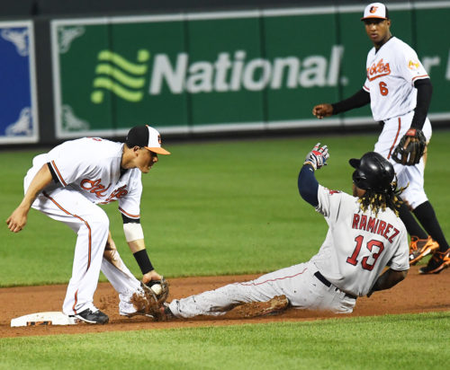Boston Red Sox first baseman HANLEY RAMIREZ is tagged out by Baltimore Orioles short stop MANNY MACHADO